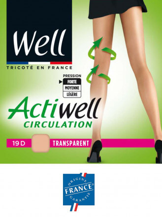 Collant Well Circulation active