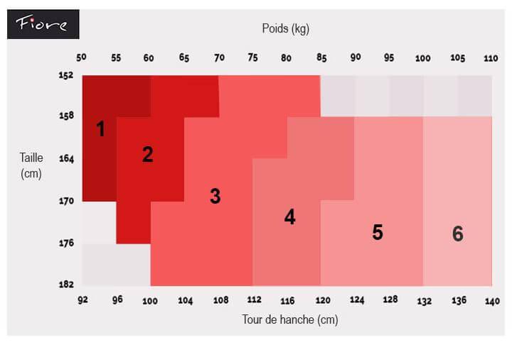 exemple de guide des tailles sur notre site